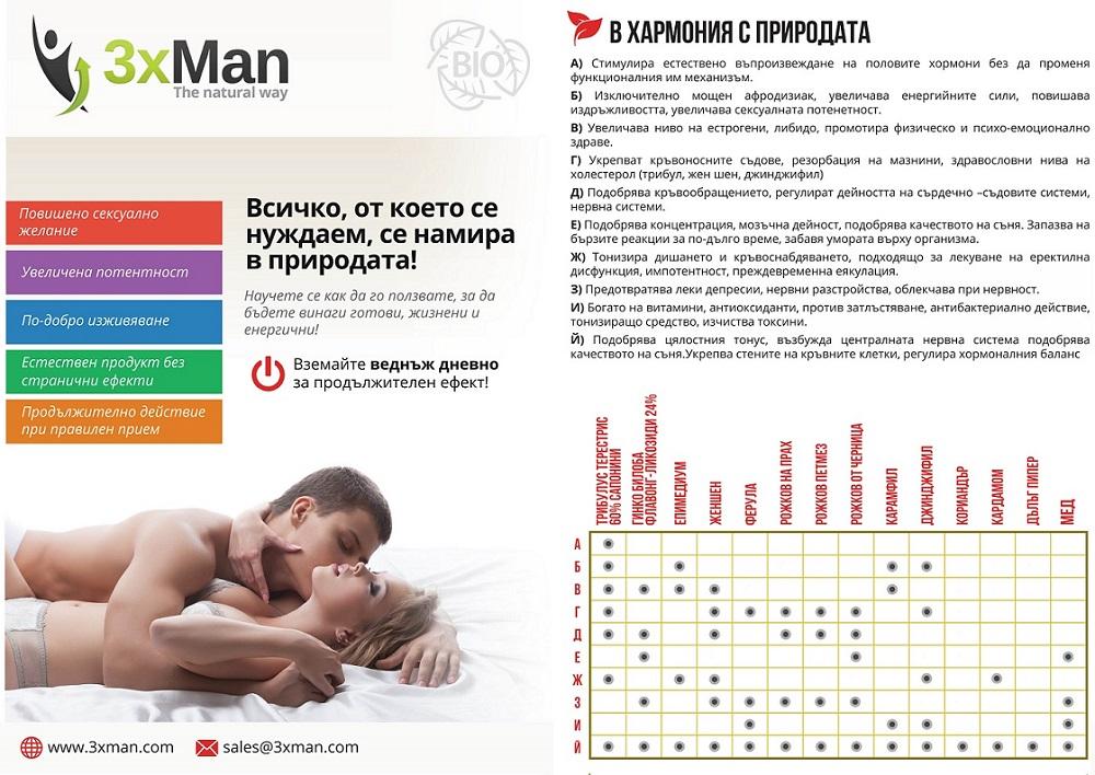 3xMan сексуален стимулант
